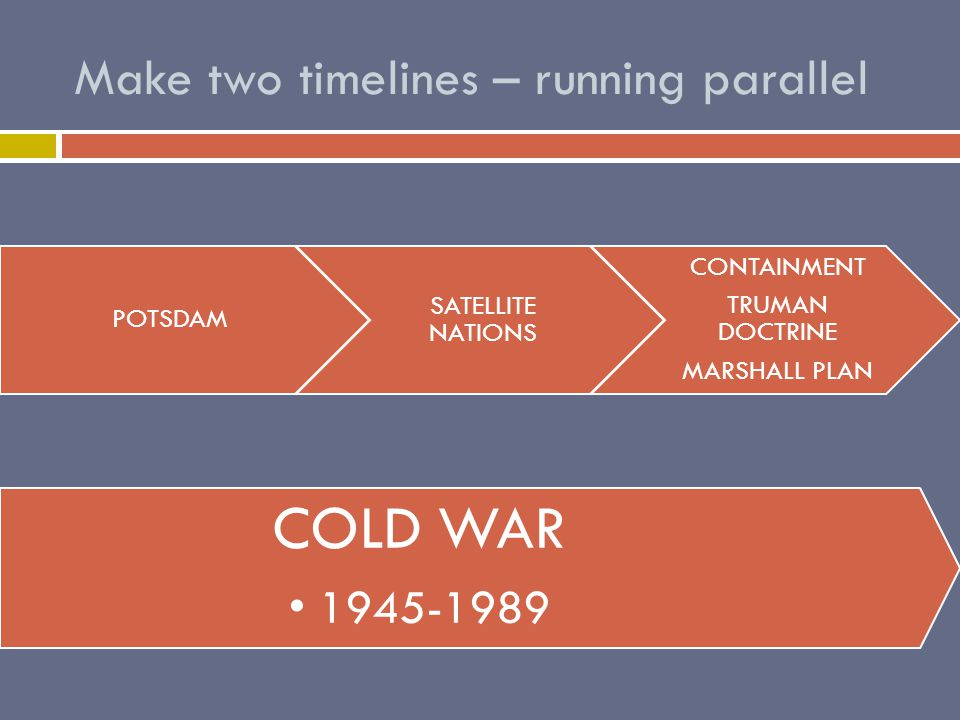 Make two timelines – running parallel POTSDAM SATELLITE NATIONS CONTAINMENT TRUMAN DOCTRINE MARSHALL PLAN COLD WAR 1945-1989