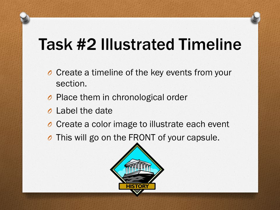 Task #2 Illustrated Timeline O Create a timeline of the key events from your section.