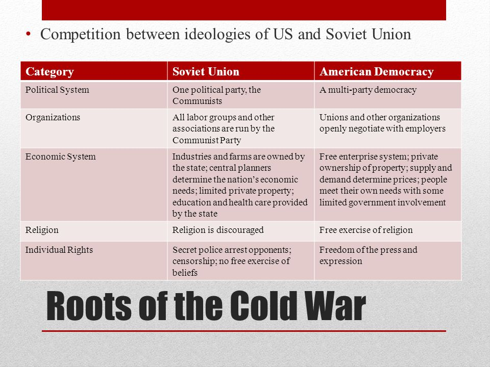 Roots of the Cold War Competition between ideologies of US and Soviet Union CategorySoviet UnionAmerican Democracy Political SystemOne political party, the Communists A multi-party democracy OrganizationsAll labor groups and other associations are run by the Communist Party Unions and other organizations openly negotiate with employers Economic SystemIndustries and farms are owned by the state; central planners determine the nation's economic needs; limited private property; education and health care provided by the state Free enterprise system; private ownership of property; supply and demand determine prices; people meet their own needs with some limited government involvement ReligionReligion is discouragedFree exercise of religion Individual RightsSecret police arrest opponents; censorship; no free exercise of beliefs Freedom of the press and expression