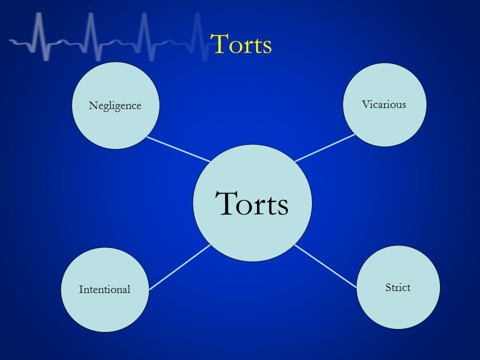 Torts Strict Negligence Vicarious Intentional