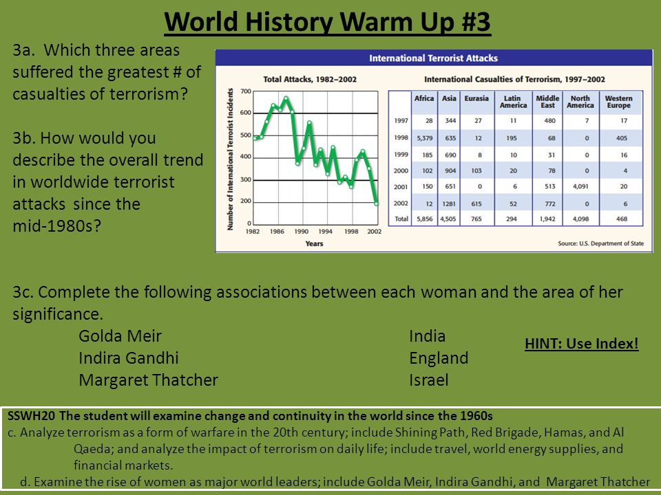 World History Warm Up #3 3a.Which three areas suffered the greatest # of casualties of terrorism.