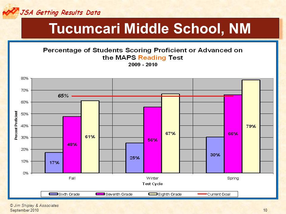 © Jim Shipley & Associates September 2010 10 JSA Getting Results Data Tucumcari Middle School, NM