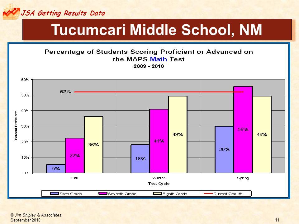 © Jim Shipley & Associates September 2010 11 JSA Getting Results Data Tucumcari Middle School, NM