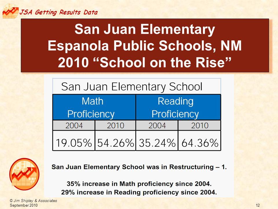 © Jim Shipley & Associates September 2010 12 JSA Getting Results Data San Juan Elementary Espanola Public Schools, NM 2010 School on the Rise