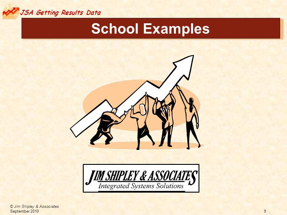 © Jim Shipley & Associates September 2010 9 JSA Getting Results Data School Examples
