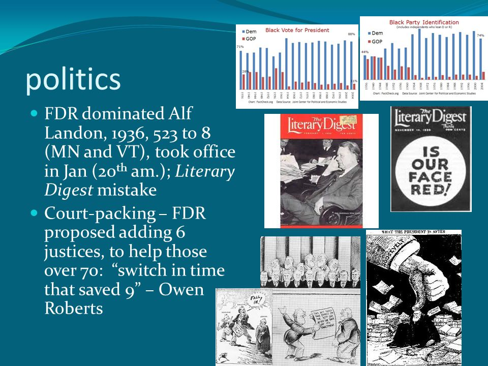 politics FDR dominated Alf Landon, 1936, 523 to 8 (MN and VT), took office in Jan (20 th am.); Literary Digest mistake Court-packing – FDR proposed adding 6 justices, to help those over 70: switch in time that saved 9 – Owen Roberts