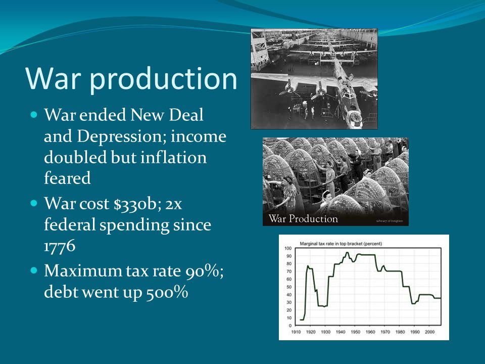 War production War ended New Deal and Depression; income doubled but inflation feared War cost $330b; 2x federal spending since 1776 Maximum tax rate 90%; debt went up 500%