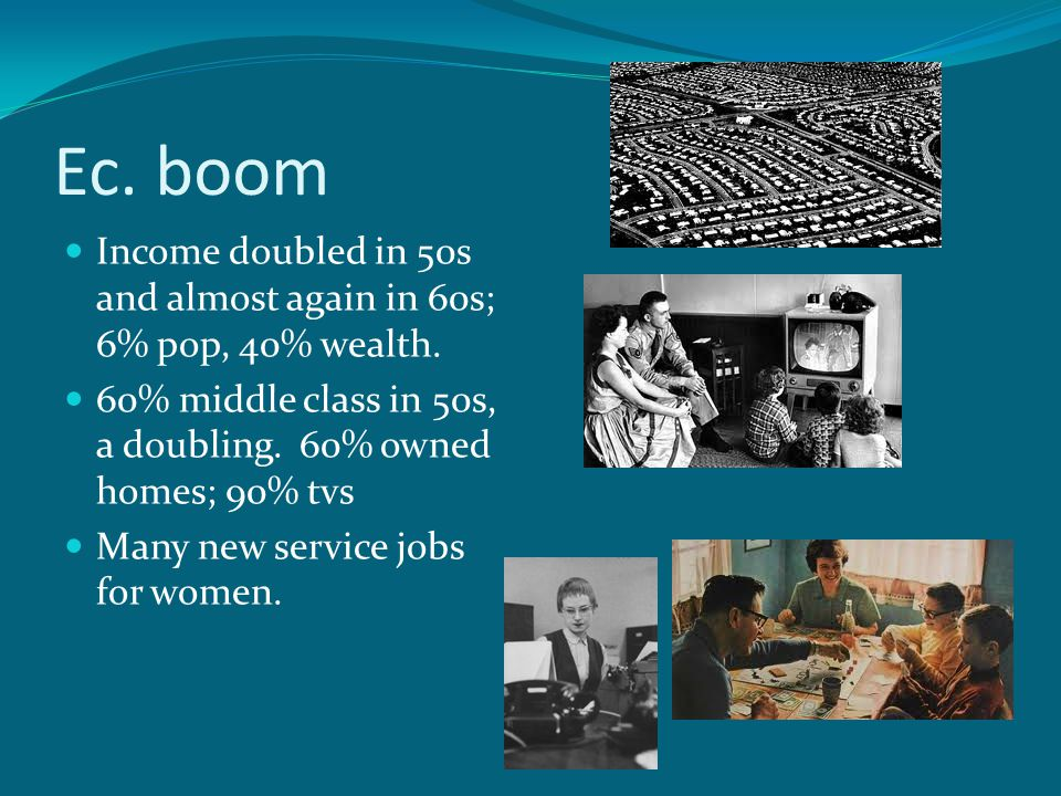 Ec. boom Income doubled in 50s and almost again in 60s; 6% pop, 40% wealth.