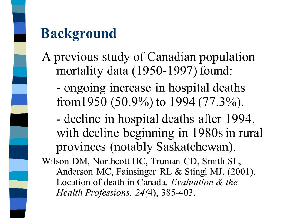Background A previous study of Canadian population mortality data (1950-1997) found: - ongoing increase in hospital deaths from1950 (50.9%) to 1994 (77.3%).