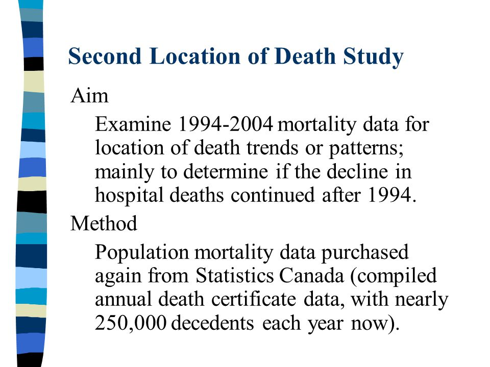 Second Location of Death Study Aim Examine 1994-2004 mortality data for location of death trends or patterns; mainly to determine if the decline in hospital deaths continued after 1994.