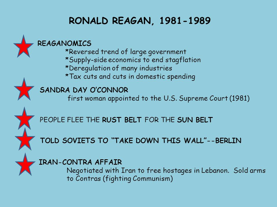 RONALD REAGAN, 1981-1989 REAGANOMICS *Reversed trend of large government *Supply-side economics to end stagflation *Deregulation of many industries *T
