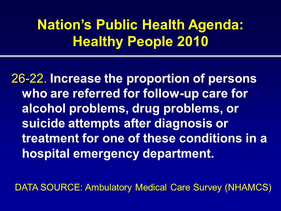 Nation's Public Health Agenda: Healthy People 2010 26-22.