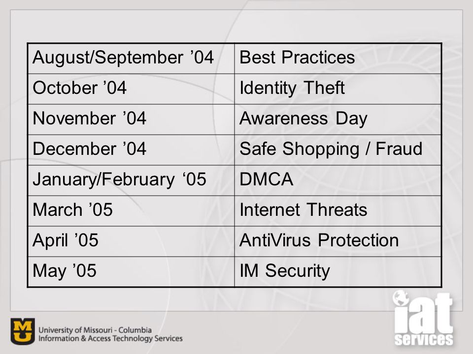 August/September '04Best Practices October '04Identity Theft November '04Awareness Day December '04Safe Shopping / Fraud January/February '05DMCA March '05Internet Threats April '05AntiVirus Protection May '05IM Security