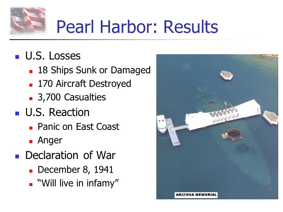 Pearl Harbor: Results U.S. Losses 18 Ships Sunk or Damaged 170 Aircraft Destroyed 3,700 Casualties U.S. Reaction Panic on East Coast Anger Declaration