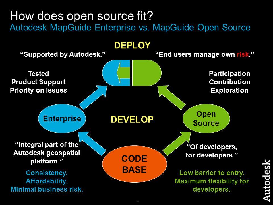 "20 How does open source fit? Autodesk MapGuide Enterprise vs. MapGuide Open Source CODE BASE Participation Contribution Exploration ""Of developers, fo"