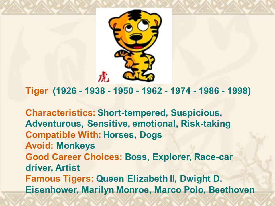 OX (1925 - 1937 - 1949 - 1961 - 1973 - 1985 - 1997) Characteristics: Alert, Stubborn, Methodical Compatible With: Snakes, Roosters Avoid: Sheep Good Career Choices: Artist, General, Hair Stylist Famous Oxen: Walt Disney, Clark Gable, Richard Nixon, Johann Sebastian Bach, Charles Chaplin, Vincent Van Gogh