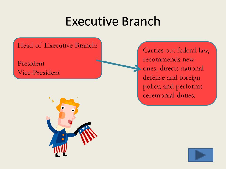 Executive Branch Head of Executive Branch: President Vice-President Carries out federal law, recommends new ones, directs national defense and foreign