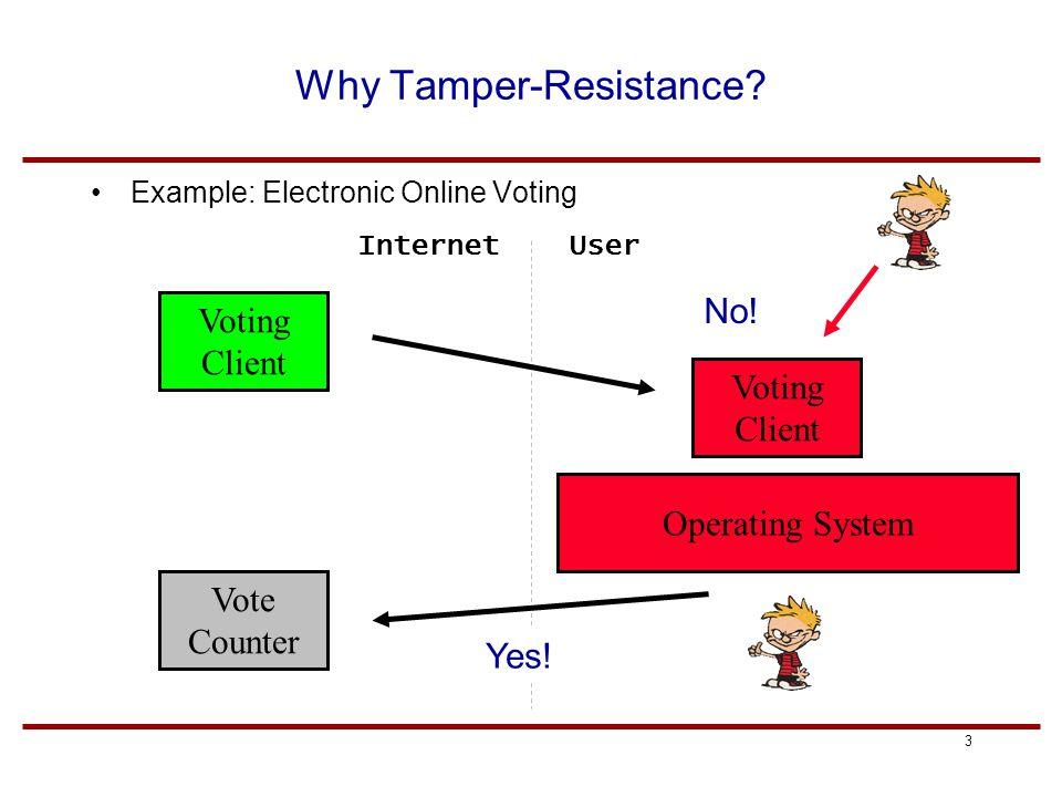 3 Why Tamper-Resistance.