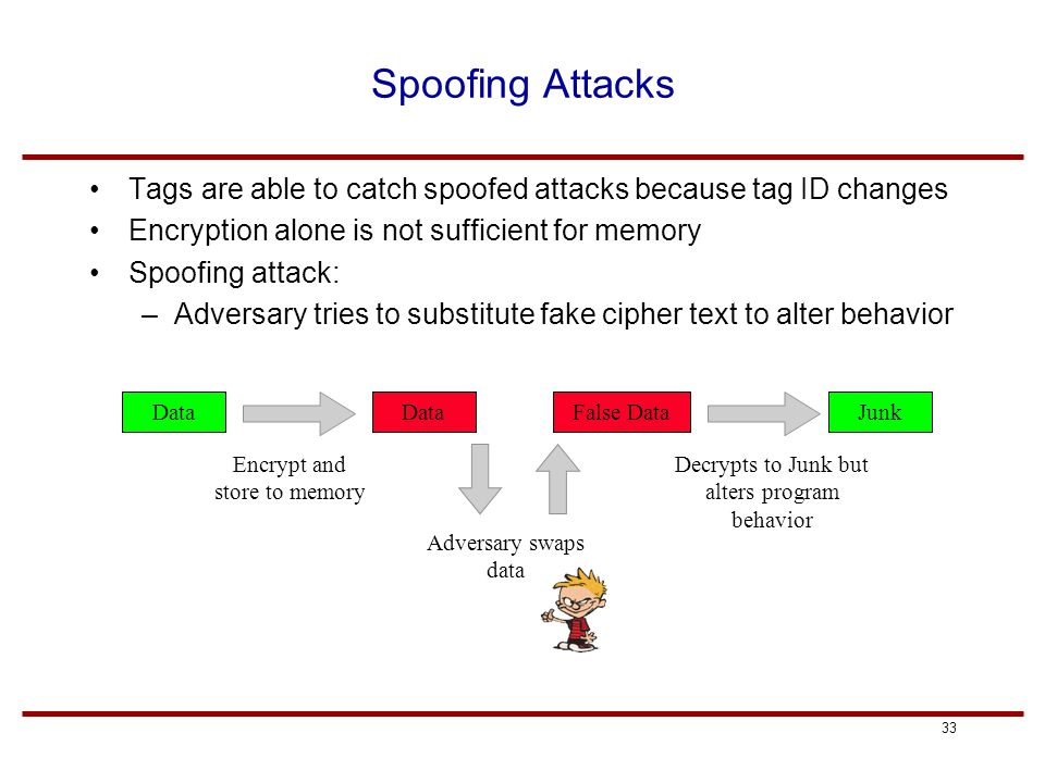 33 Spoofing Attacks Tags are able to catch spoofed attacks because tag ID changes Encryption alone is not sufficient for memory Spoofing attack: –Adversary tries to substitute fake cipher text to alter behavior Data Adversary swaps data DataFalse Data Encrypt and store to memory Junk Decrypts to Junk but alters program behavior