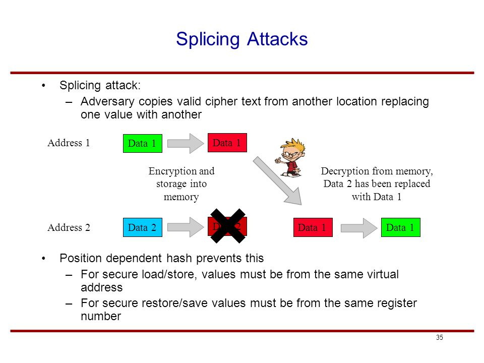 35 Splicing attack: –Adversary copies valid cipher text from another location replacing one value with another Position dependent hash prevents this –For secure load/store, values must be from the same virtual address –For secure restore/save values must be from the same register number Splicing Attacks Data 1 Data 2 Data 1 Data 2 Encryption and storage into memory Data 1 Decryption from memory, Data 2 has been replaced with Data 1 Address 1 Address 2