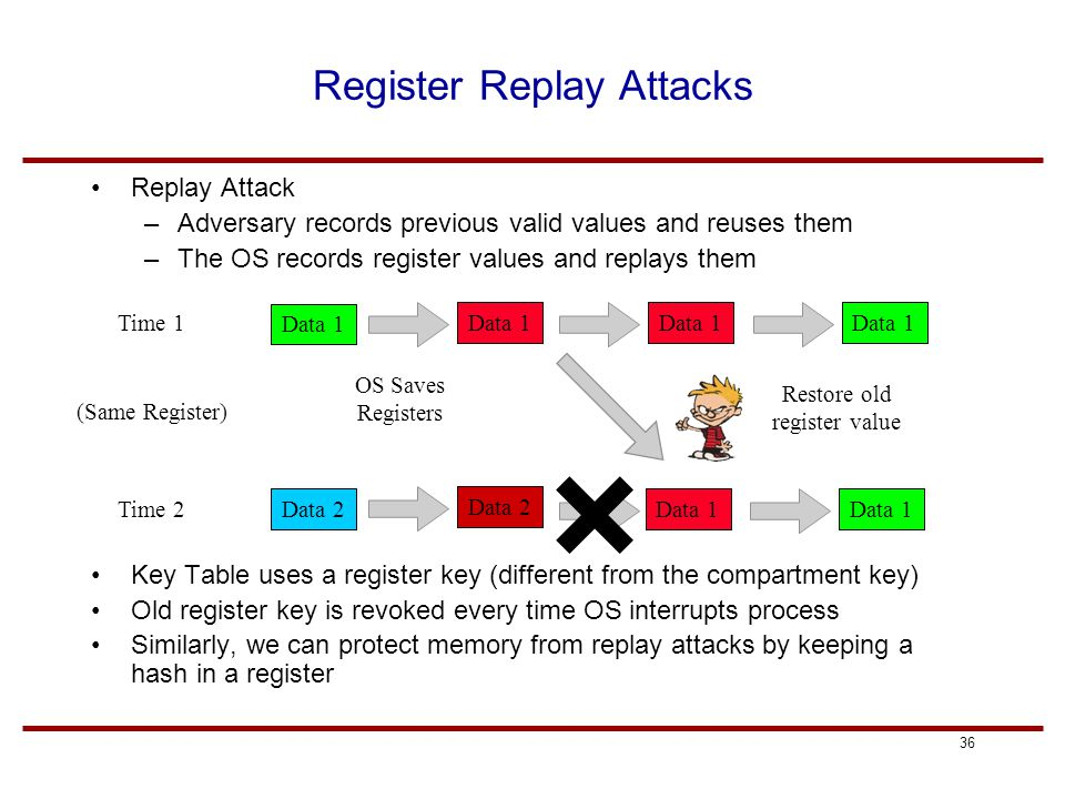 36 Replay Attack –Adversary records previous valid values and reuses them –The OS records register values and replays them Key Table uses a register key (different from the compartment key) Old register key is revoked every time OS interrupts process Similarly, we can protect memory from replay attacks by keeping a hash in a register Register Replay Attacks Data 1 Data 2 Data 1 Data 2 OS Saves Registers Data 1 Restore old register value Time 1 Time 2 (Same Register) Data 1