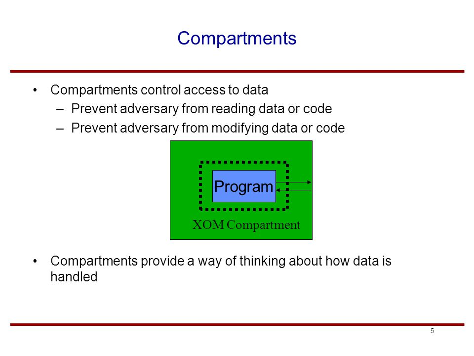 5 Compartments Compartments control access to data –Prevent adversary from reading data or code –Prevent adversary from modifying data or code Compartments provide a way of thinking about how data is handled Program XOM Compartment