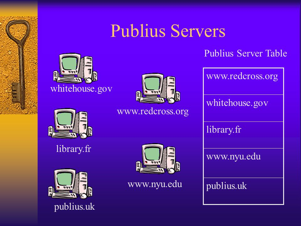 Publius Servers whitehouse.gov library.fr publius.uk www.redcross.org www.nyu.edu Publius Server Table publius.uk www.nyu.edu library.fr whitehouse.gov www.redcross.org