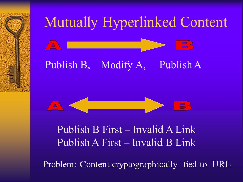 Mutually Hyperlinked Content Publish B, Modify A, Publish A Publish B First – Invalid A Link Publish A First – Invalid B Link Problem: Content cryptographically tied to URL
