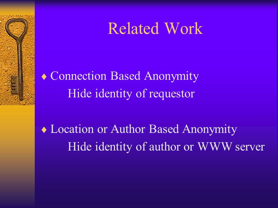 Connection Based Anonymity  Anonymizer HTTP proxy URL rewrite  Proxymate Formerly LPWA HTTP Proxy Pseudonym generation www.anonymizer.com www.proxymate.com
