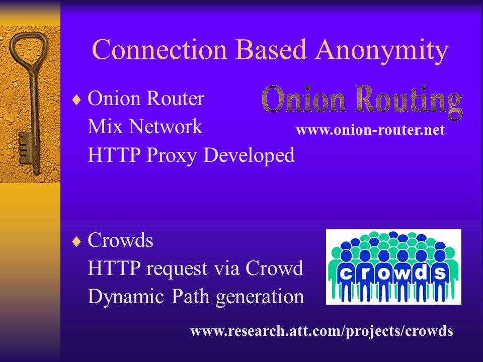 Live Trial (8/7/2000) 3 Week Server Recruitment Period 100 Volunteers, Test Script distributed 53 successfully installed test script 44 successfully installed.