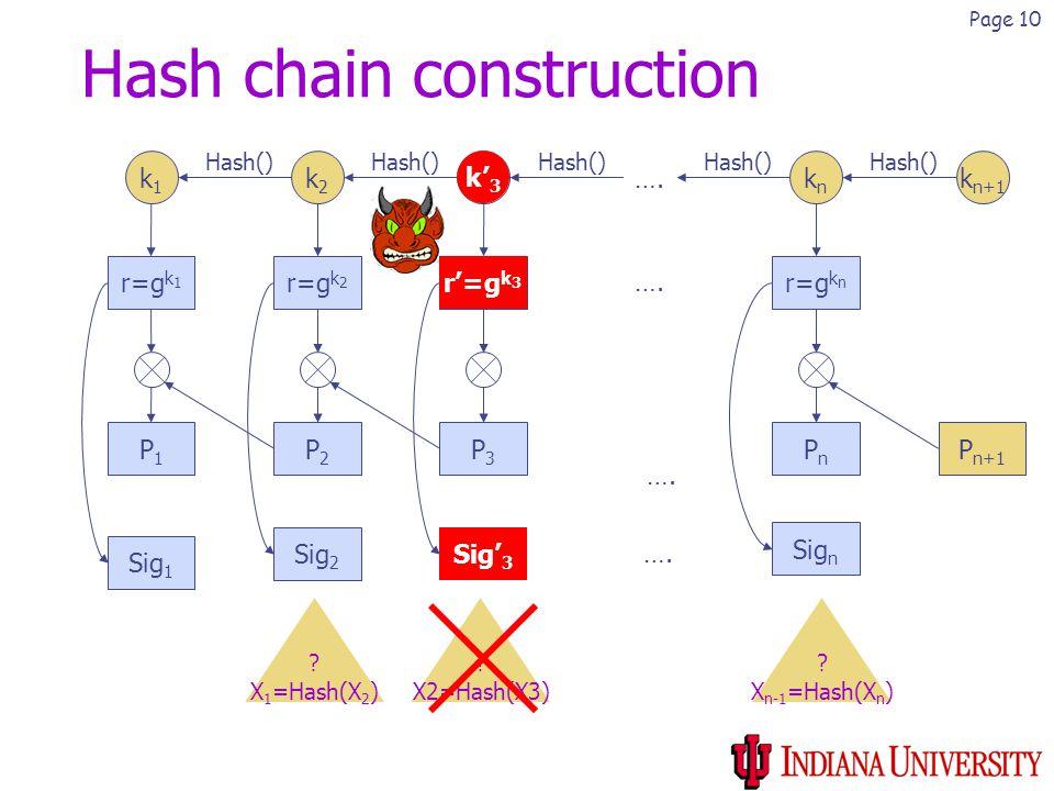 Page 10 Hash chain construction k1k1 k2k2 k3k3 …. knkn k n+1 Sig 1 Sig 2 ….