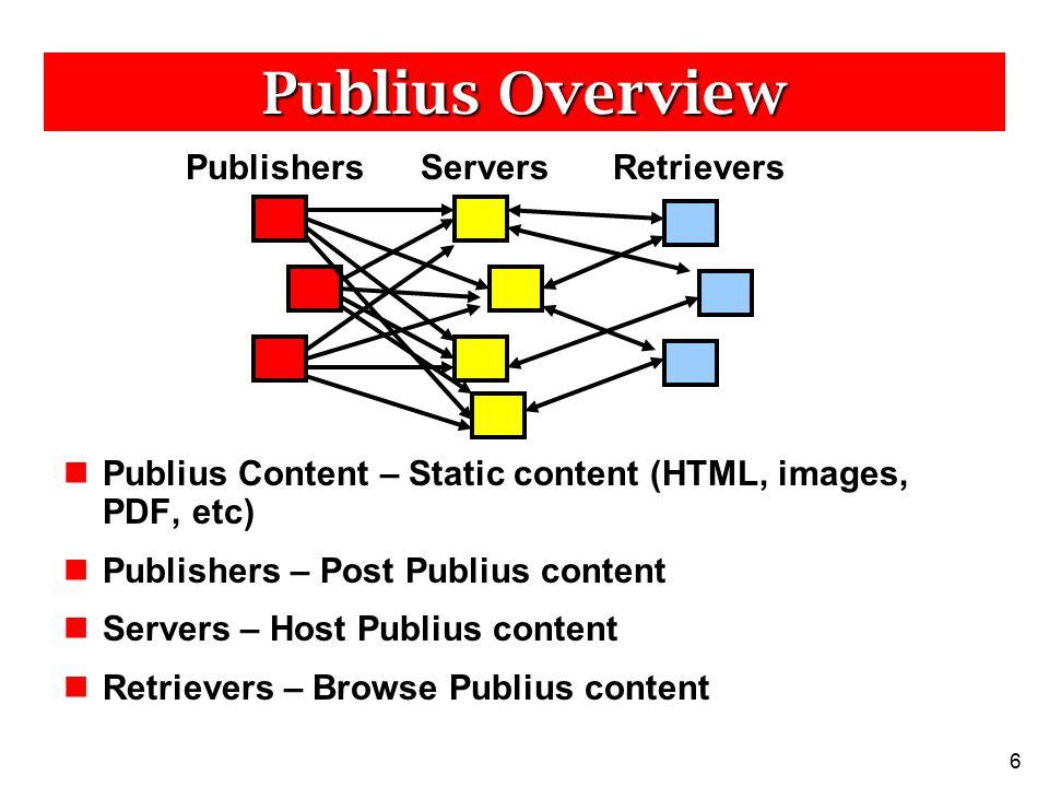 6 Publius Overview Publius Content – Static content (HTML, images, PDF, etc) Publishers – Post Publius content Servers – Host Publius content Retrieve