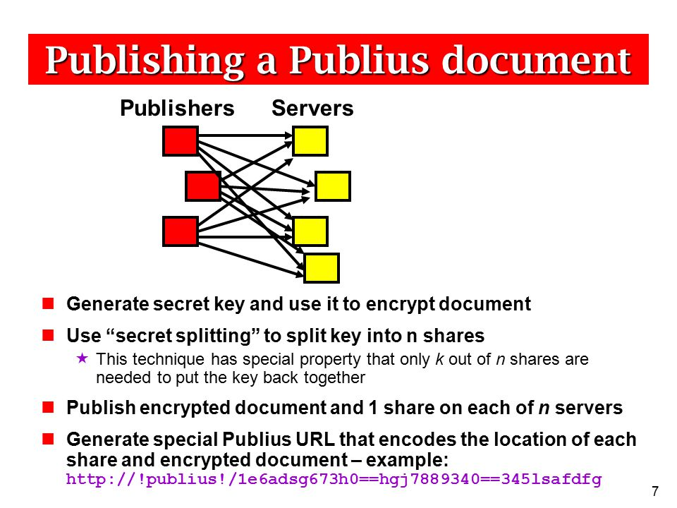 """7 Publishing a Publius document Generate secret key and use it to encrypt document Use """"secret splitting"""" to split key into n shares  This technique"""