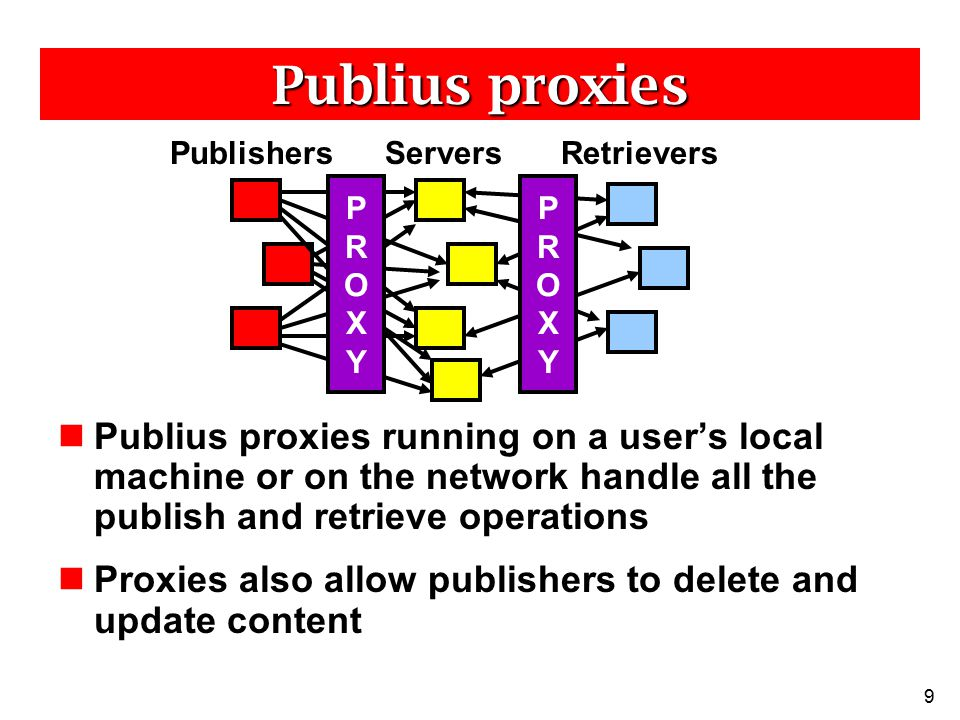 9 Publius proxies Publius proxies running on a user's local machine or on the network handle all the publish and retrieve operations Proxies also allo