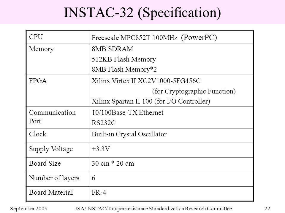 September 2005JSA/INSTAC/Tamper-resistance Standardization Research Committee22 INSTAC-32 (Specification) CPU Freescale MPC852T 100MHz (PowerPC) Memory8MB SDRAM 512KB Flash Memory 8MB Flash Memory*2 FPGAXilinx Virtex II XC2V1000-5FG456C (for Cryptographic Function) Xilinx Spartan II 100 (for I/O Controller) Communication Port 10/100Base-TX Ethernet RS232C ClockBuilt-in Crystal Oscillator Supply Voltage+3.3V Board Size30 cm * 20 cm Number of layers6 Board MaterialFR-4