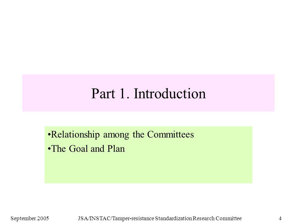 September 2005JSA/INSTAC/Tamper-resistance Standardization Research Committee4 Part 1.