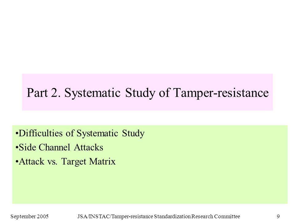 September 2005JSA/INSTAC/Tamper-resistance Standardization Research Committee9 Part 2.
