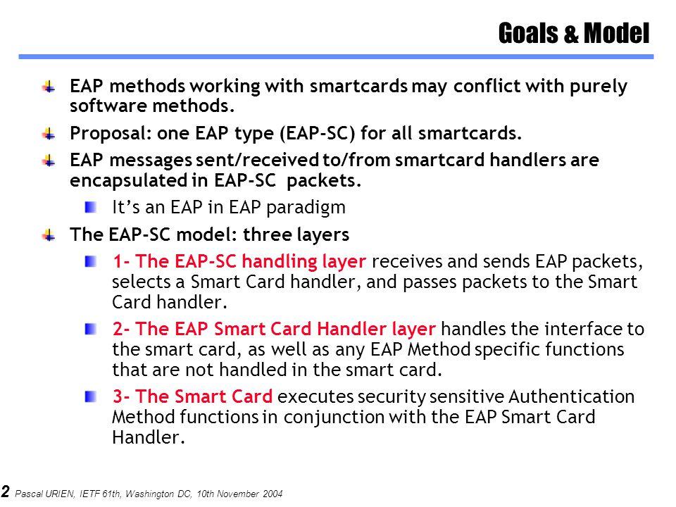 1 Pascal URIEN, IETF 61th, Washington DC, 10th November 2004 draft-urien-eap-smartcard-type-00.txt EAP Smart Card Protocol (EAP-SC) Pascal.Urien@enst.fr