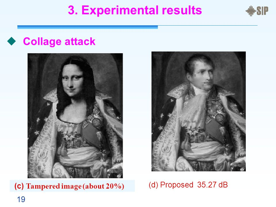 19 (c) Tampered image (about 20%)  Collage attack (d) Proposed 35.27 dB 3. Experimental results