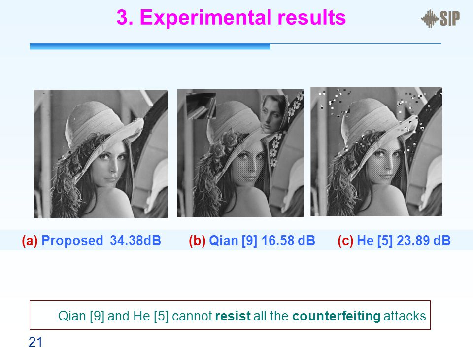 21 (a) Proposed 34.38dB (b) Qian [9] 16.58 dB (c) He [5] 23.89 dB 3.