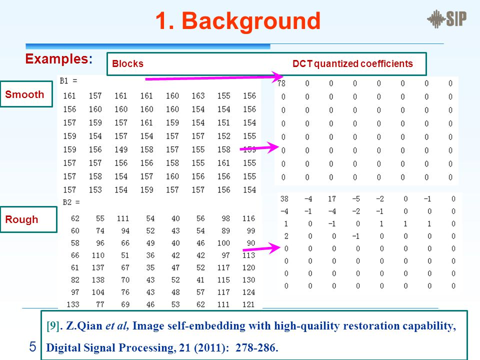 5 5 1. Background SIP laboratory Examples: Smooth Rough Blocks DCT quantized coefficients [9].