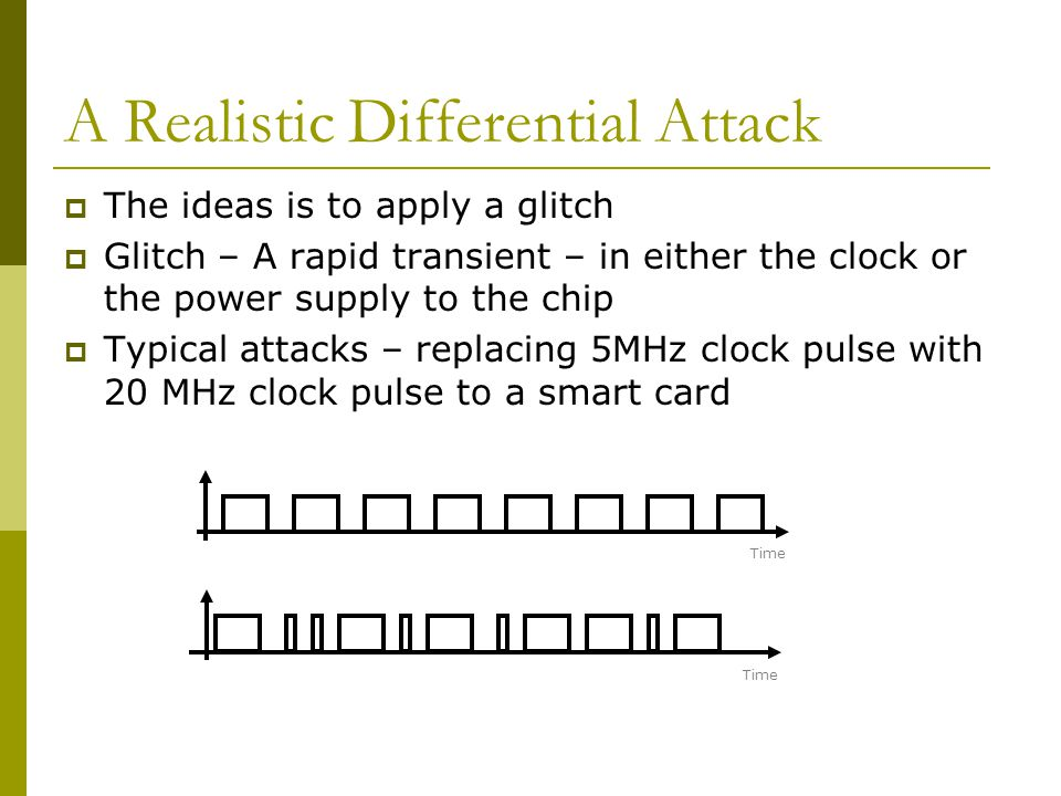  The ideas is to apply a glitch  Glitch – A rapid transient – in either the clock or the power supply to the chip  Typical attacks – replacing 5MHz clock pulse with 20 MHz clock pulse to a smart card A Realistic Differential Attack Time