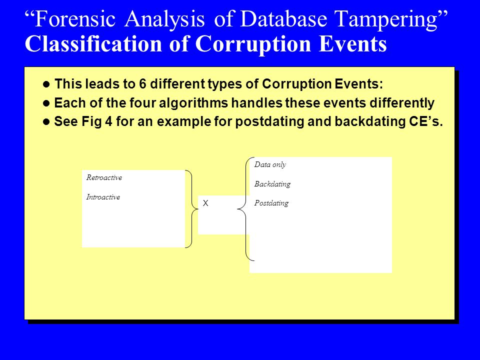 Forensic Analysis of Database Tampering Classification of Corruption Events l This leads to 6 different types of Corruption Events: l Each of the four algorithms handles these events differently l See Fig 4 for an example for postdating and backdating CE's.