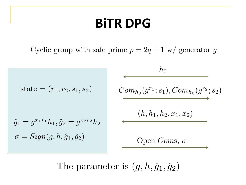 BiTR DPG