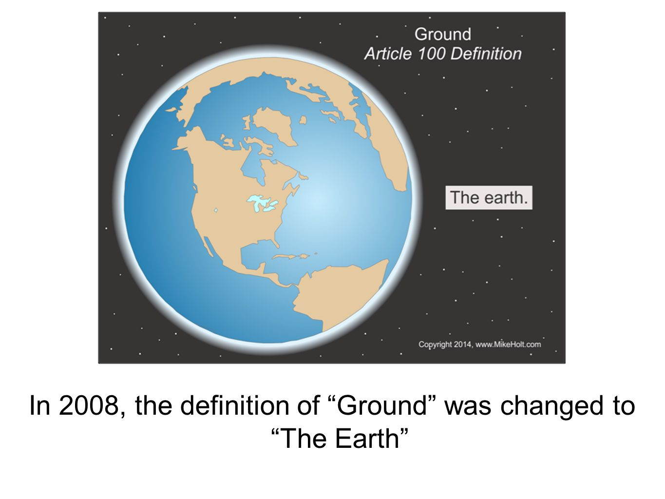 In 2008, the definition of Ground was changed to The Earth