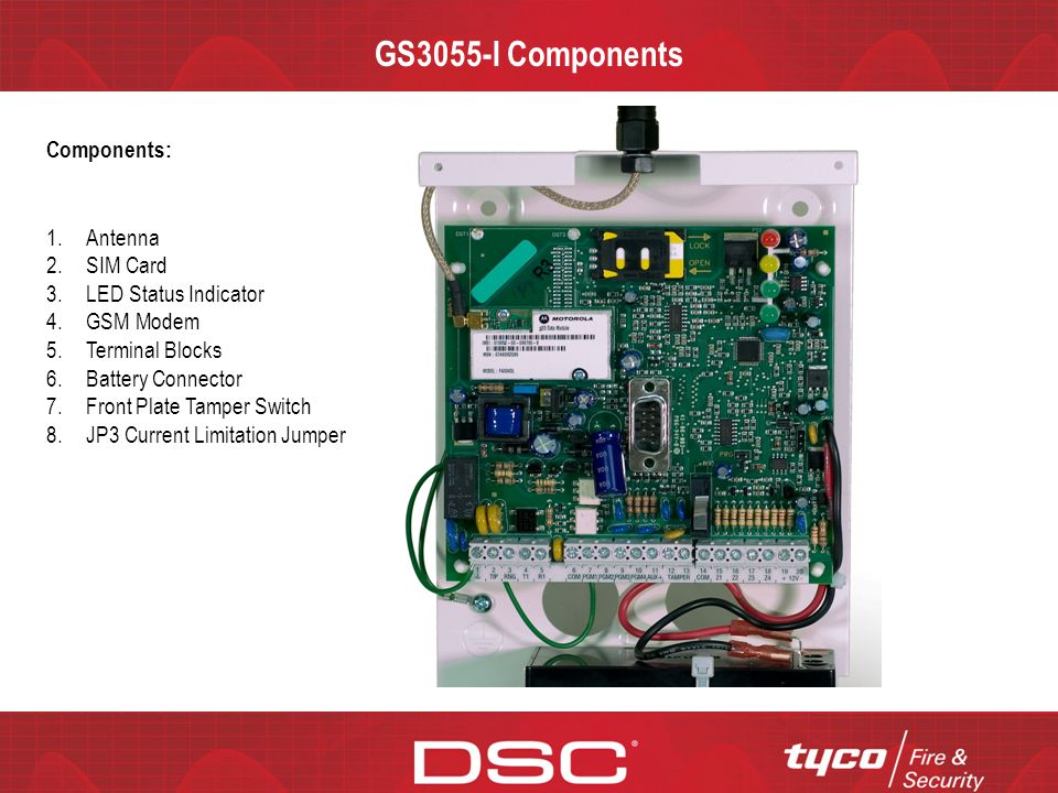 CONFIDENTIAL GS3055-I Components Components: 1.Antenna 2.SIM Card 3.LED Status Indicator 4.GSM Modem 5.Terminal Blocks 6.Battery Connector 7.Front Pla