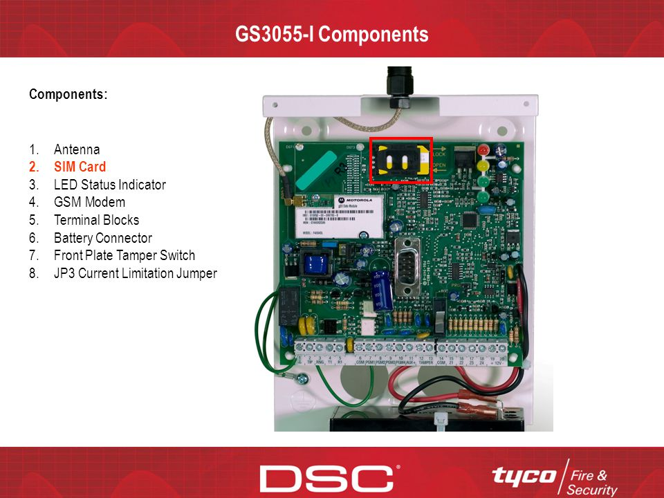 CONFIDENTIAL GS3055-I – Terminals TAMPER: These terminals are connected in series to the tamper switch of the GS3055-I.