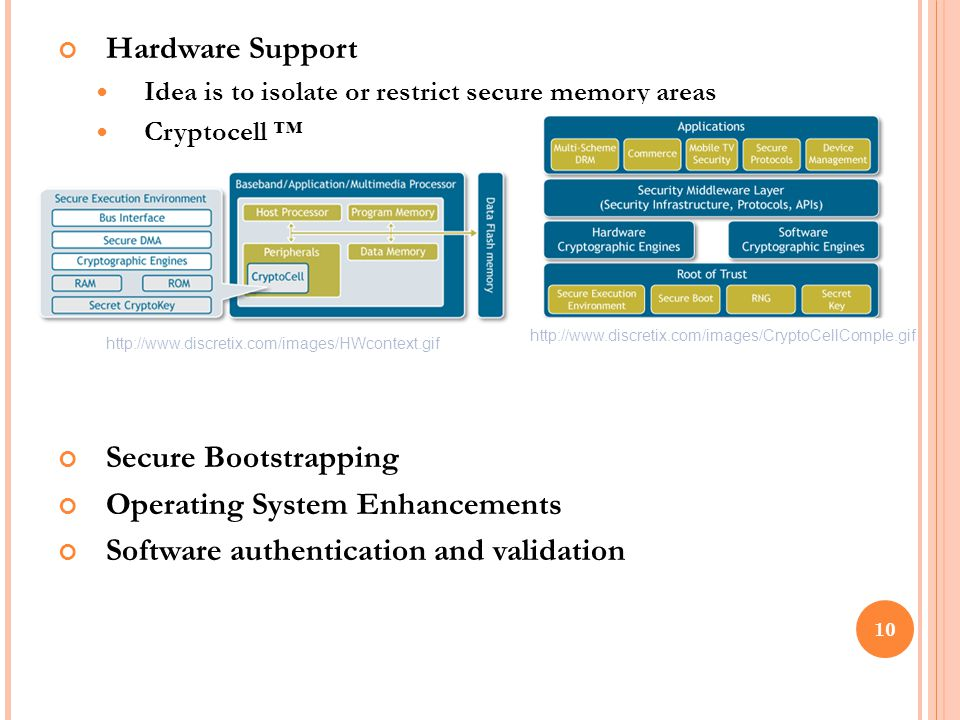 Hardware Support Idea is to isolate or restrict secure memory areas Cryptocell ™ Secure Bootstrapping Operating System Enhancements Software authentication and validation 10 http://www.discretix.com/images/CryptoCellComple.gif http://www.discretix.com/images/HWcontext.gif