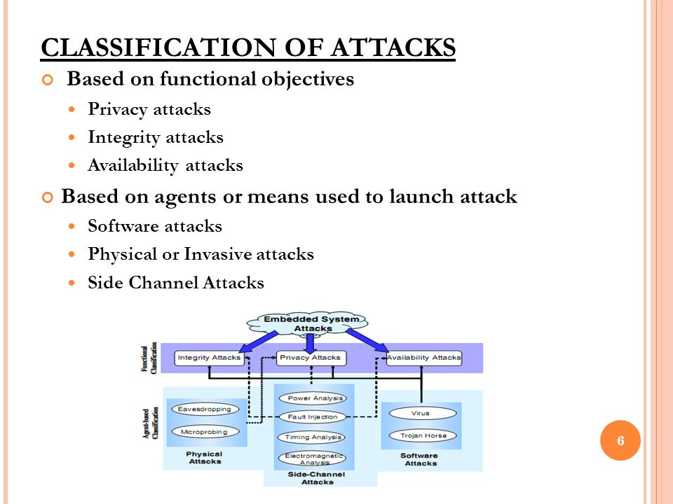 CLASSIFICATION OF ATTACKS Based on functional objectives Privacy attacks Integrity attacks Availability attacks Based on agents or means used to launch attack Software attacks Physical or Invasive attacks Side Channel Attacks 6