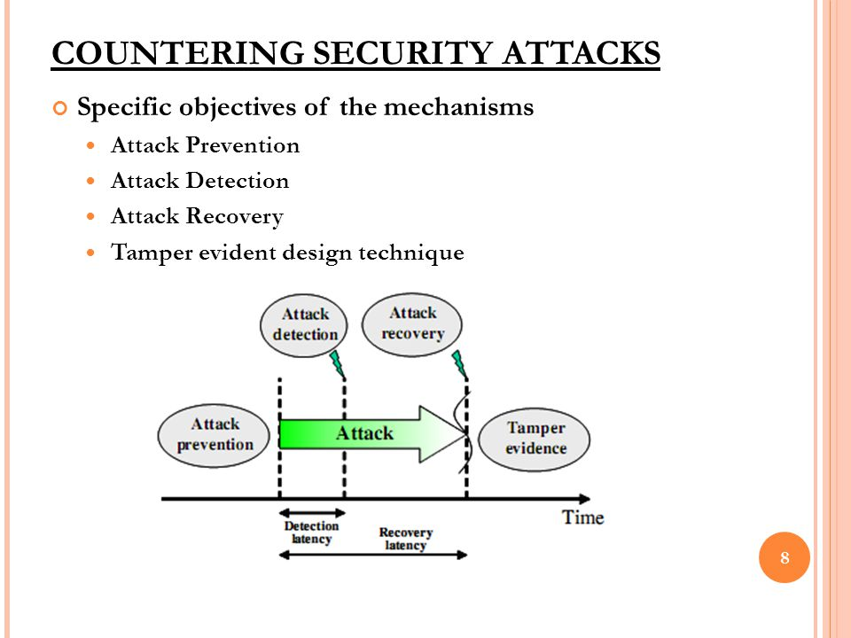 COUNTERING SECURITY ATTACKS Specific objectives of the mechanisms Attack Prevention Attack Detection Attack Recovery Tamper evident design technique 8